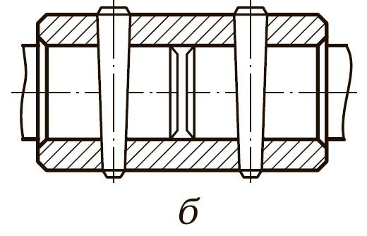 соединены с валом при помощи штифтов (рис. 4.1, б);